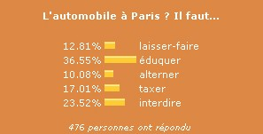 medium_automobile_a_paris.2.jpg