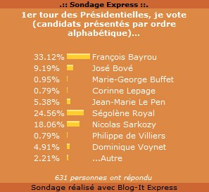 medium_sondage_1er_tour_présidentielles_2007.jpg