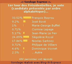 medium_sondage_express_1er_tour_part1.jpg