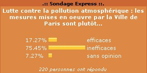 medium_sondage_lutte_contre_la_pollution.jpg