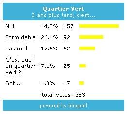 medium_sondage_quartier_vert.jpg